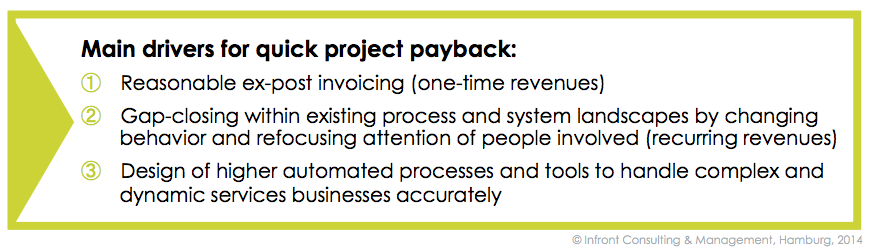 main drivers for quick project payback