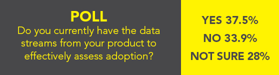 how does your organization assess technology adoption