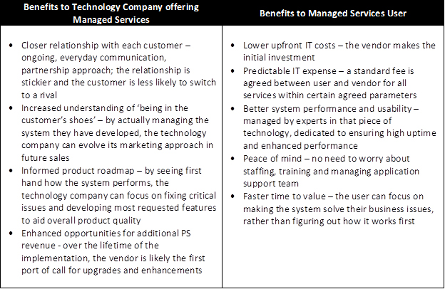 benefits of technology companies offering managed services