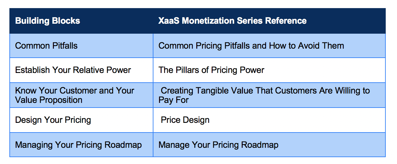 how to monetize xaas