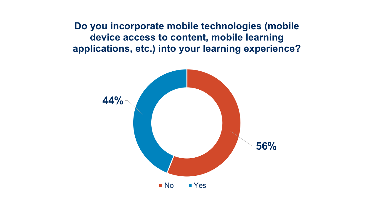 education services and mobile learning